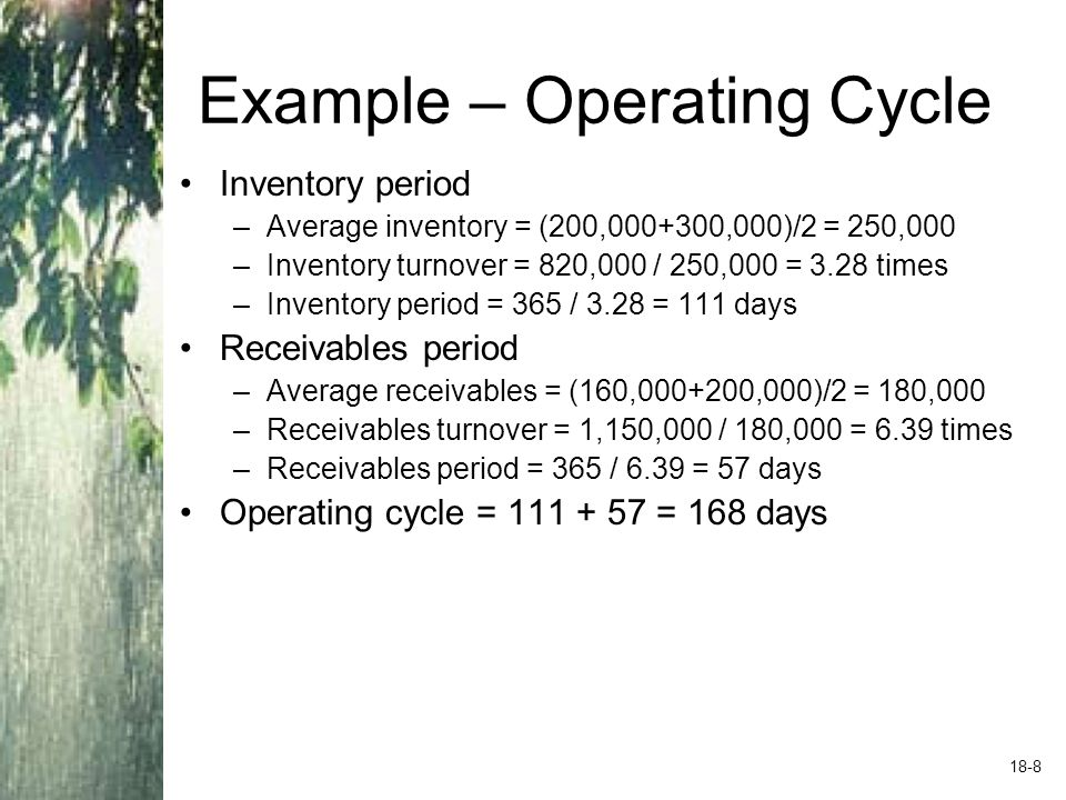Example – Cash Cycle Payables Period Cash Cycle = 168 – 39 = 129 days
