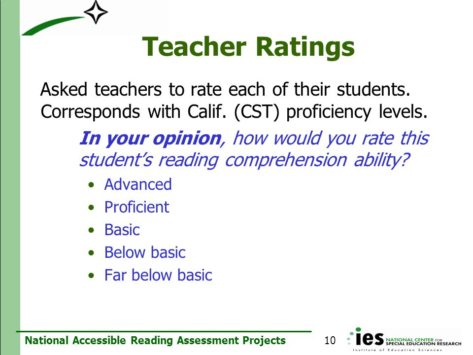 Teacher Ratings Asked teachers to rate each of their students. Corresponds with Calif. (CST) proficiency levels.