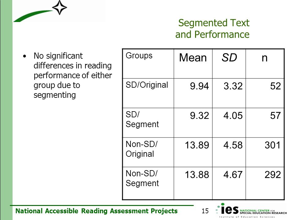 Segmented Text and Performance