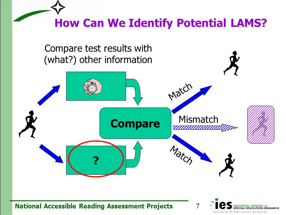 How Can We Identify Potential LAMS