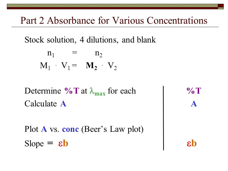 Beer's Law and Concentration: Determination of Allura Red in