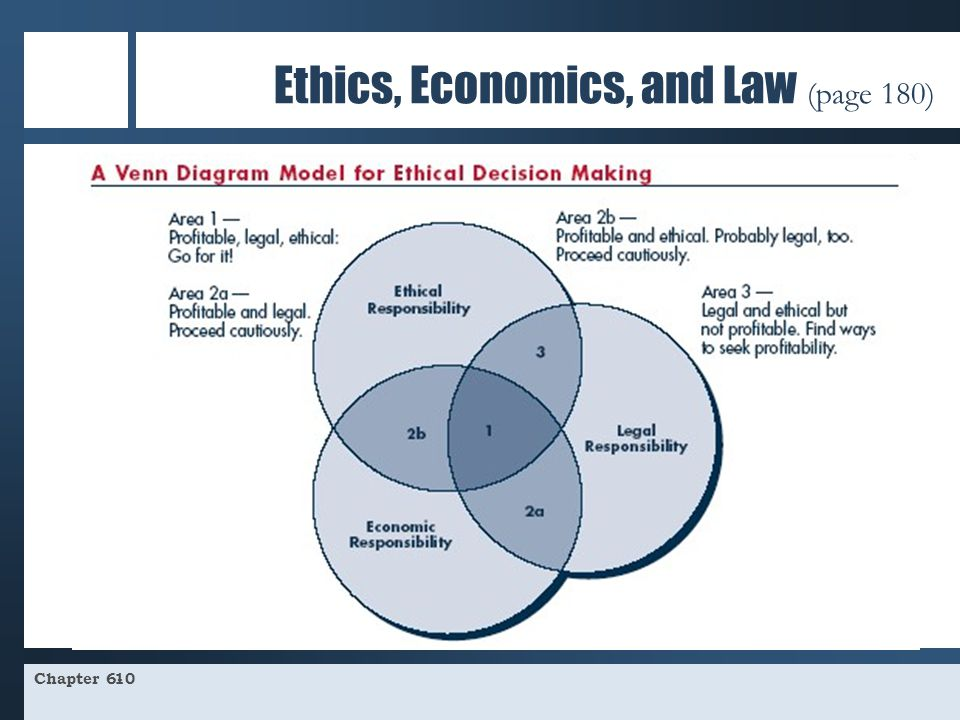 ethics and type Explain the roles of ethics and social responsibility in developing a strategic plan while considering stakeholder needs and agendas include at least one example of a company overlapping ethical boundaries for stakeholders agendas, and what types of preventative measures could be taken to avoid this type of situation.