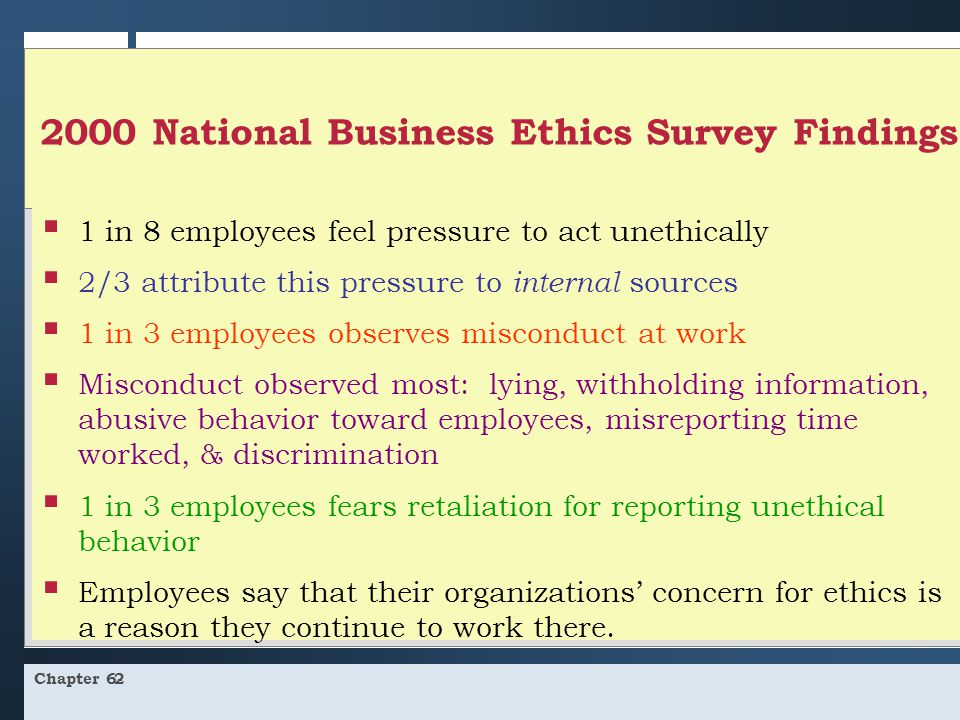 ethics surveys business society ethics and stakeholder management ppt 1963