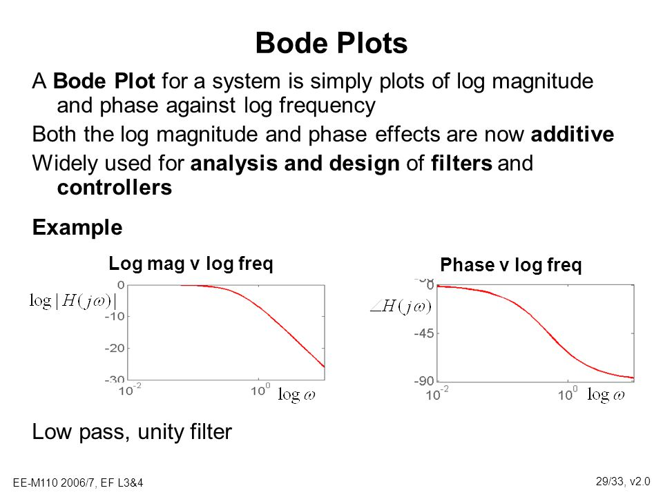 Bode Plots A Bode Plot for a system is simply plots of log magnitude and phase against log frequency.