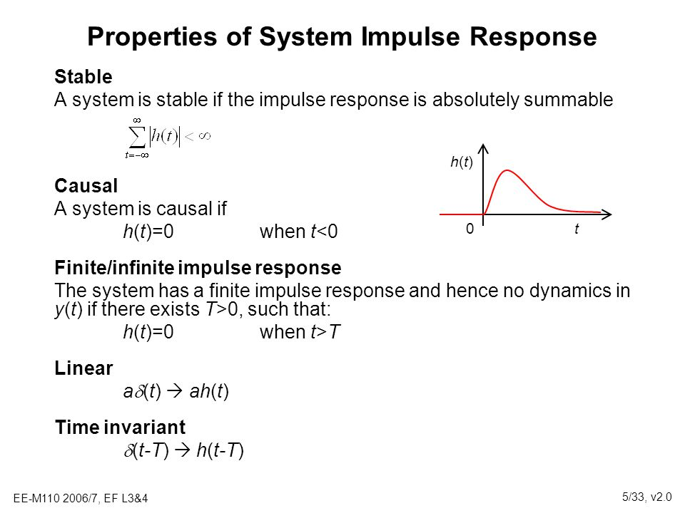 Properties of System Impulse Response
