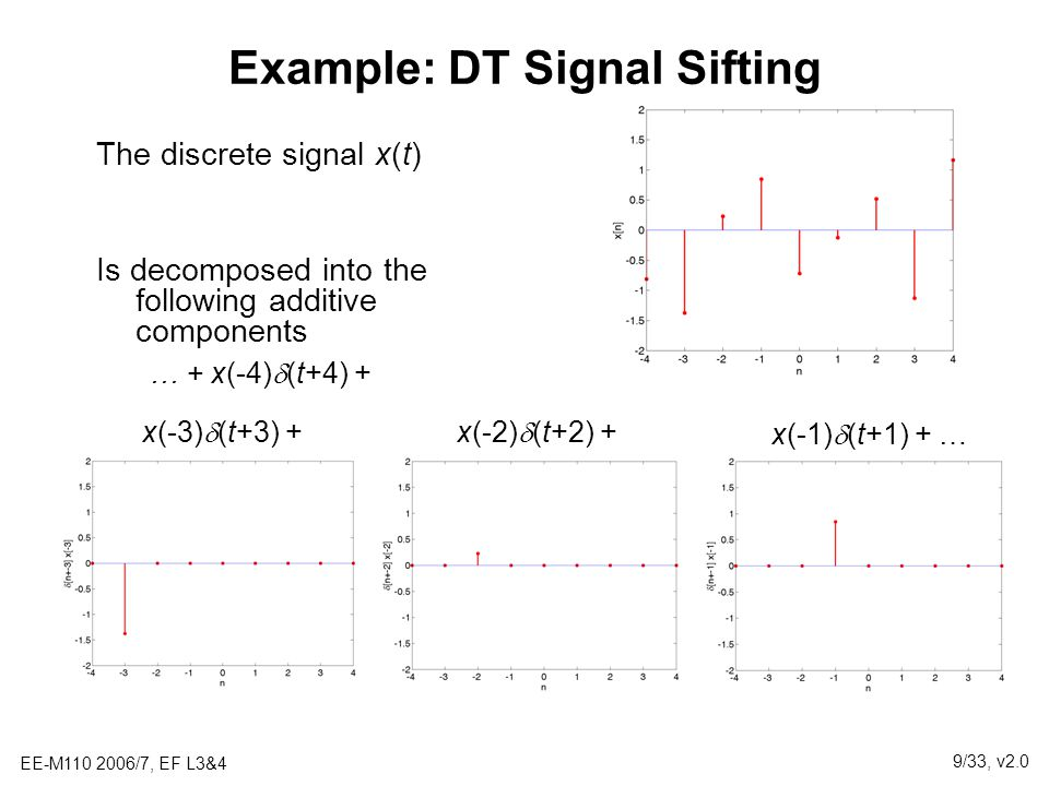 Example: DT Signal Sifting
