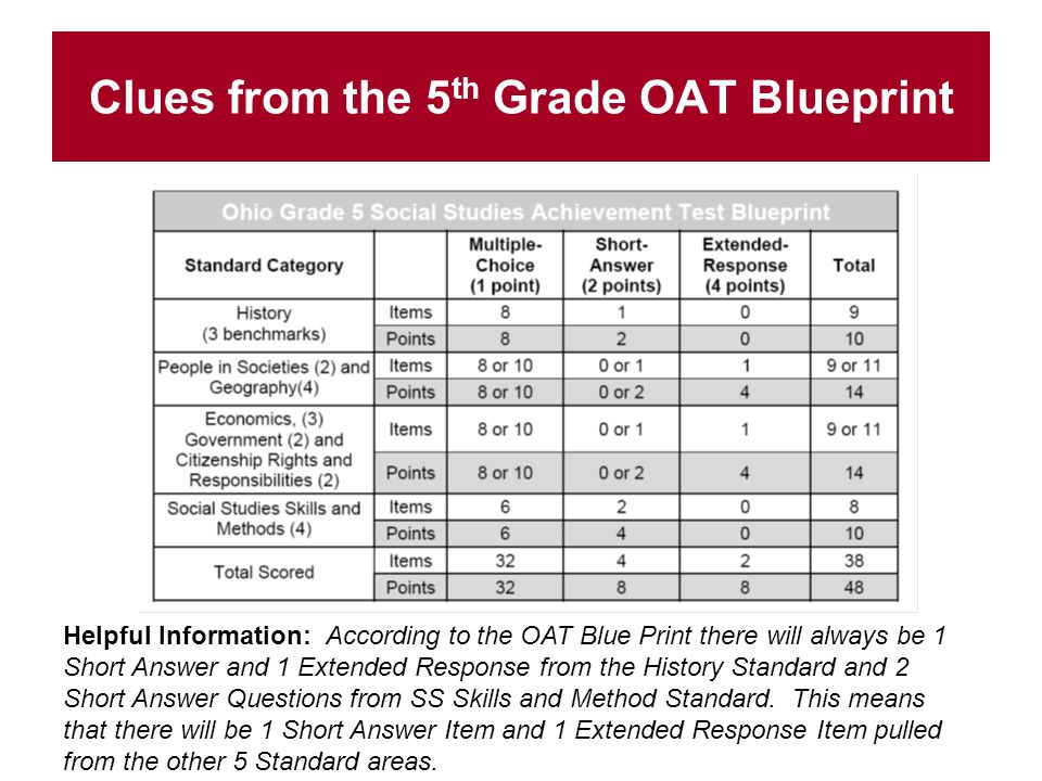 Ohio achievement test preparation ppt download clues from the 5th grade oat blueprint malvernweather Gallery
