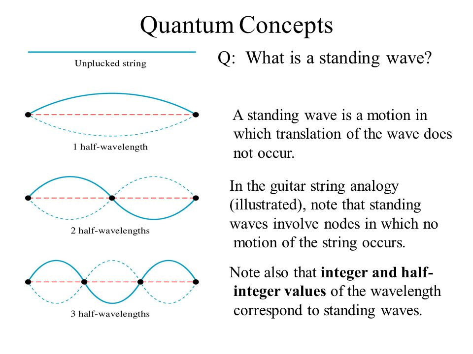 Lecture 17: Intro  to Quantum Mechanics - ppt video online