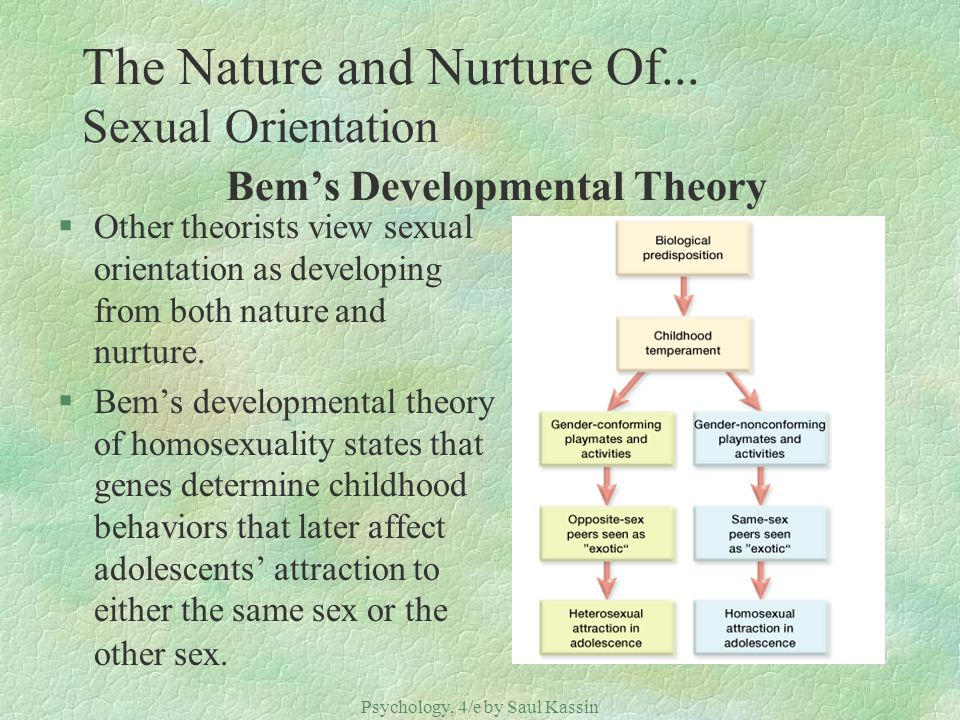 sexual orientation nature or nurture