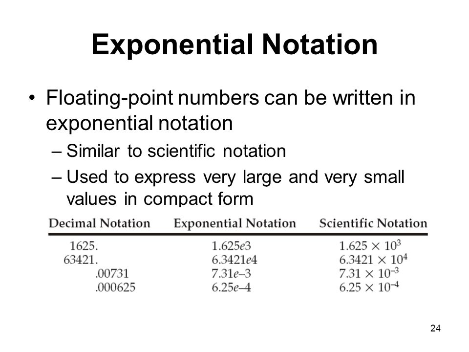 Exponential Notation Floating-point numbers can be written in exponential notation. Similar to scientific notation.
