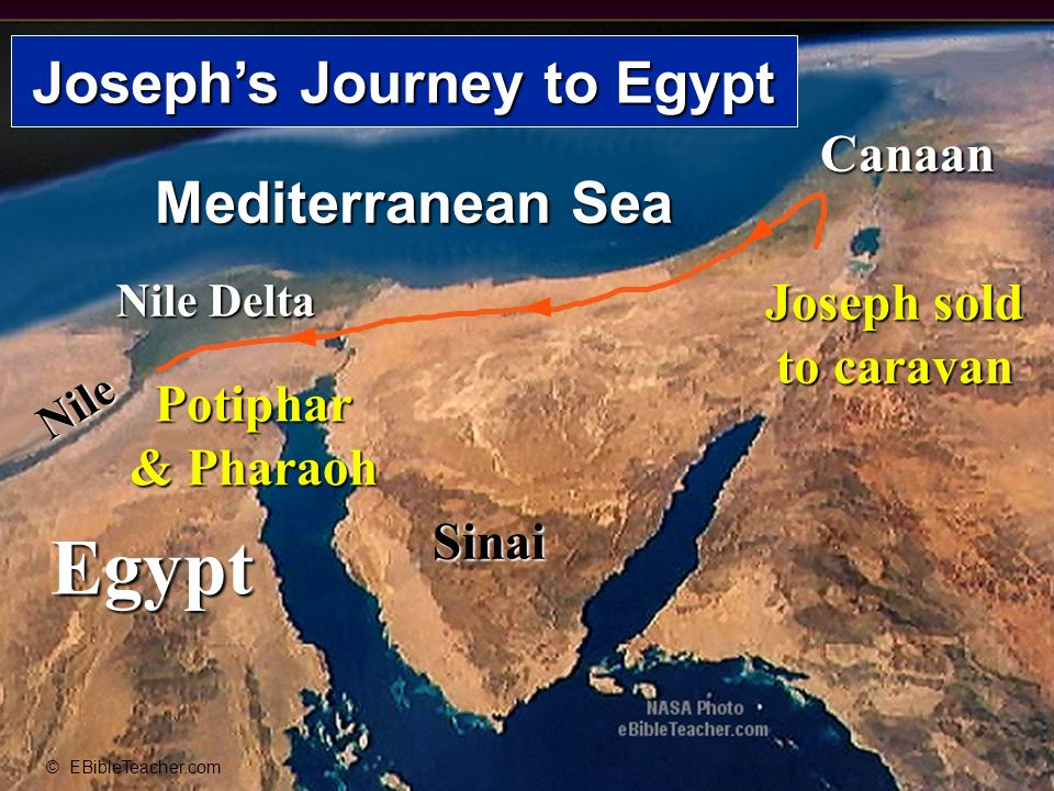 Joseph's Journey to Egypt