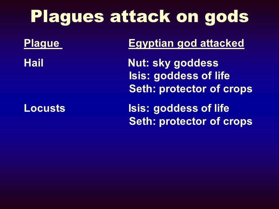 Plagues attack on gods Plague Egyptian god attacked
