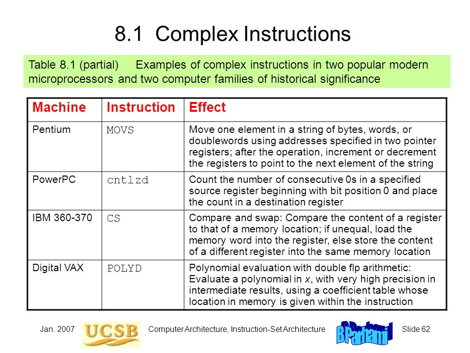 identify three different examples of complex syntactic structures The basic unit of syntax is not the word, but the syntactic atom, defined as a structure that fulfills a basic syntactic function syntactic atoms may be either a single word or a phrase that fulfills a single syntactic function.