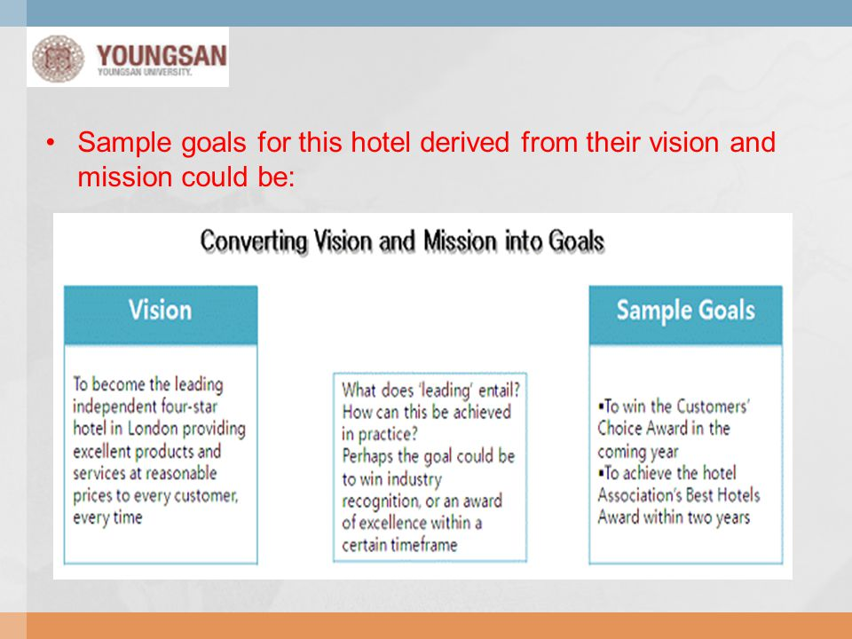 Sample goals for this hotel derived from their vision and mission could be: