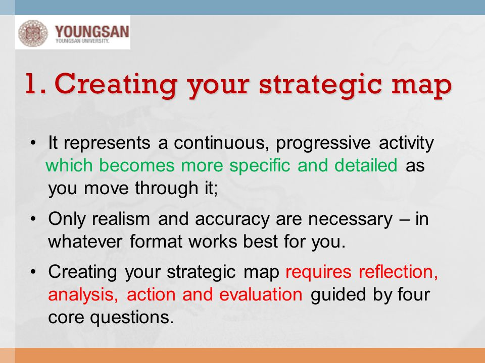 1. Creating your strategic map