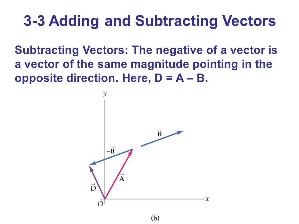 3-3 Adding and Subtracting Vectors