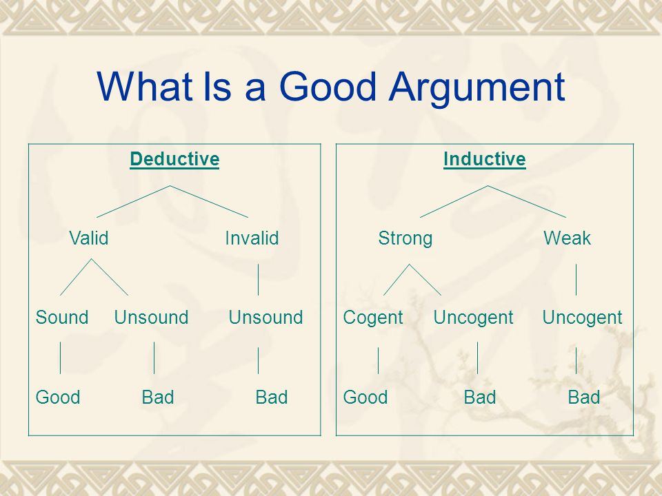difference between sound and unsound argument