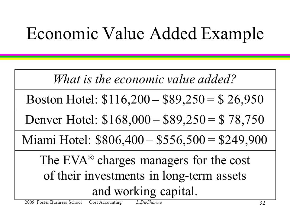Ppt capital asset pricing model powerpoint presentation id:5097077.