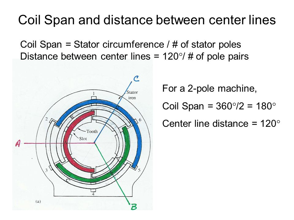 Coil Span and distance between center lines