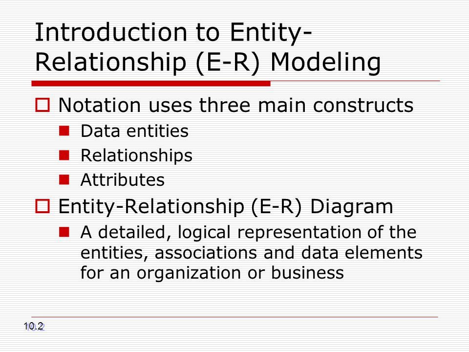 Entity Relationship Diagrams Ppt Download