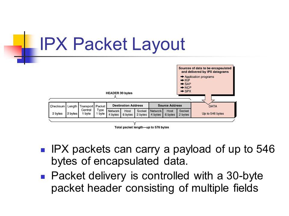 Checking ipx communication and obtaining node addresses codeproject.