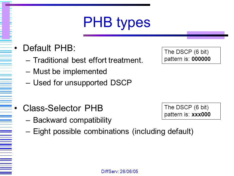 PHB types Default PHB: Class-Selector PHB