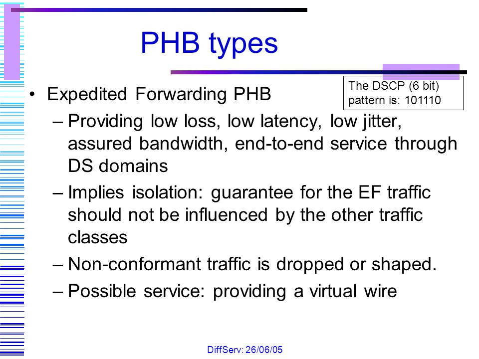 PHB types Expedited Forwarding PHB