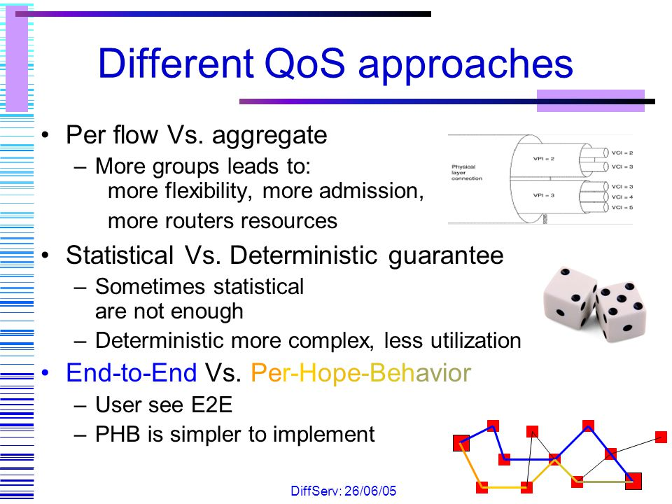 Different QoS approaches