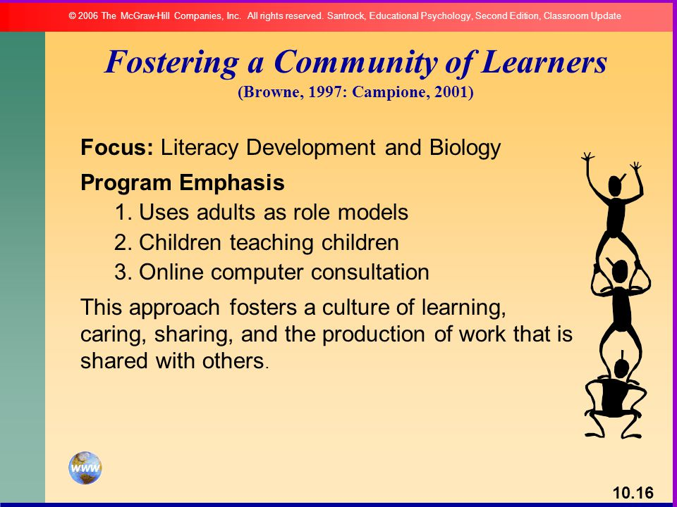 Fostering a Community of Learners (Browne, 1997: Campione, 2001)