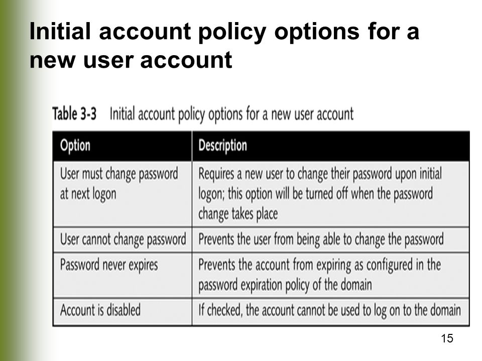 Initial account policy options for a new user account