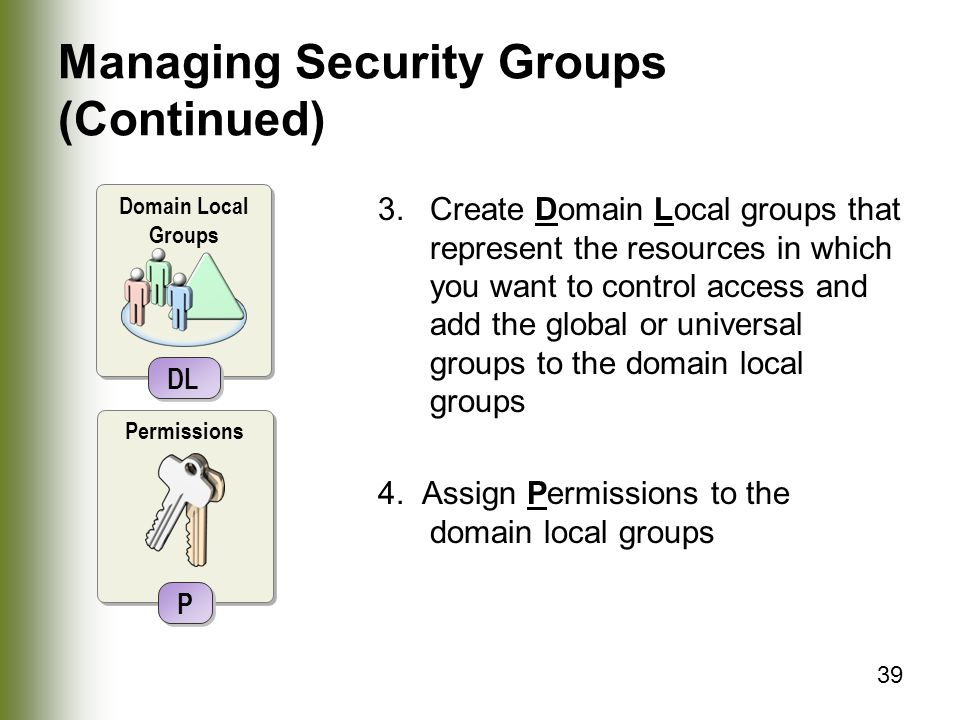 Managing Security Groups (Continued)