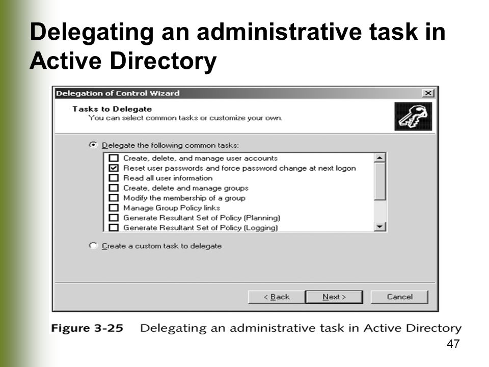 Delegating an administrative task in Active Directory