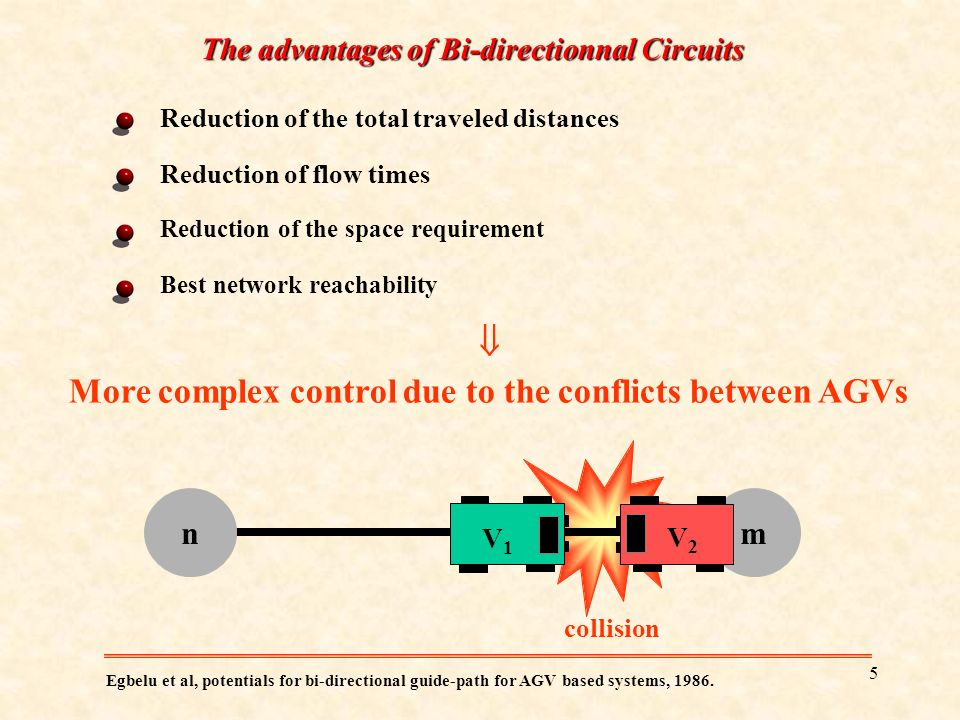 The advantages of Bi-directionnal Circuits