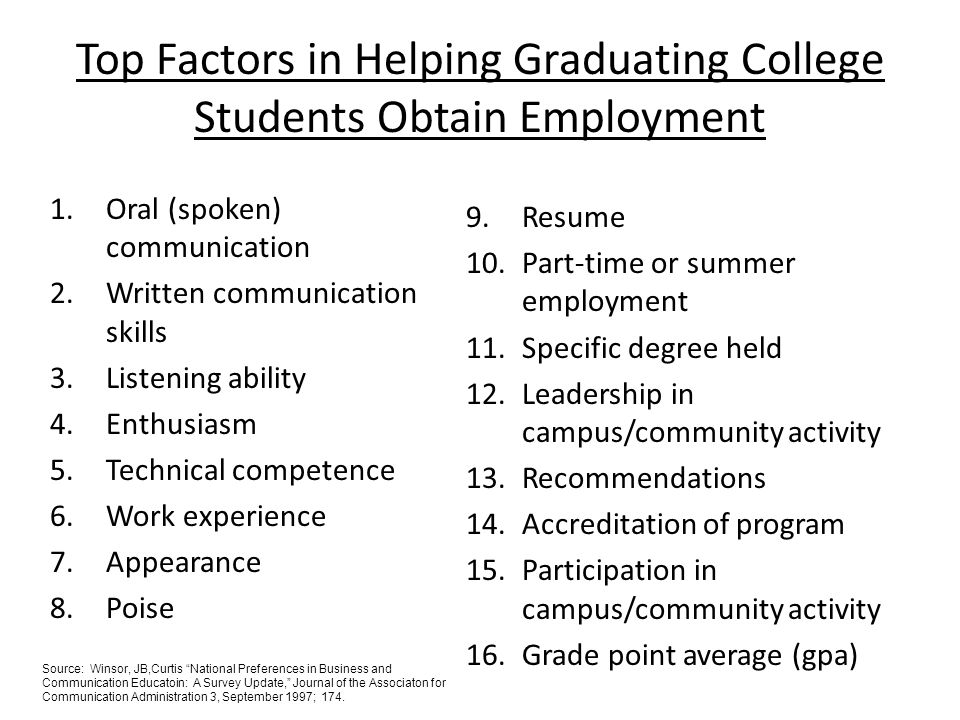 Top Factors in Helping Graduating College Students Obtain Employment