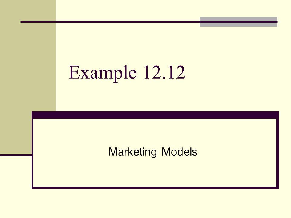 marketing models ppt download