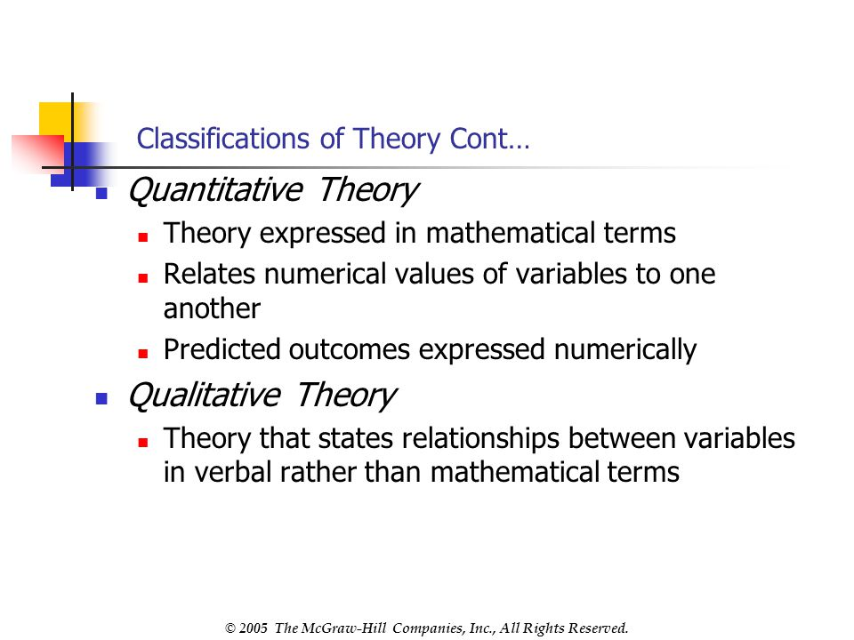 Classifications of Theory Cont…