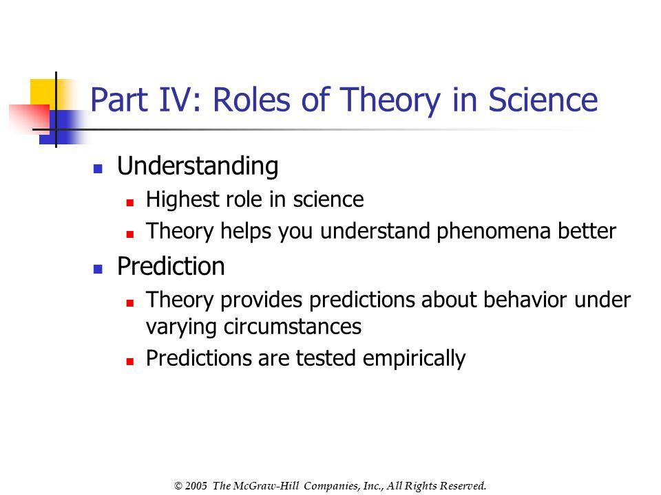 Part IV: Roles of Theory in Science