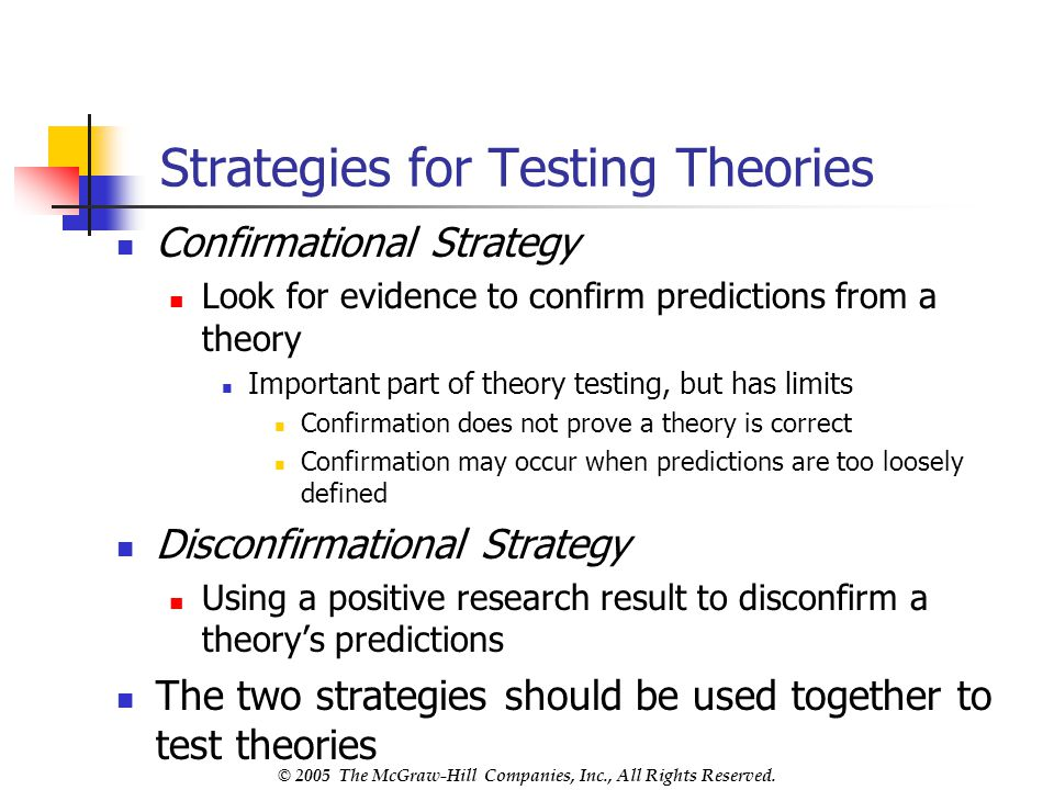 Strategies for Testing Theories