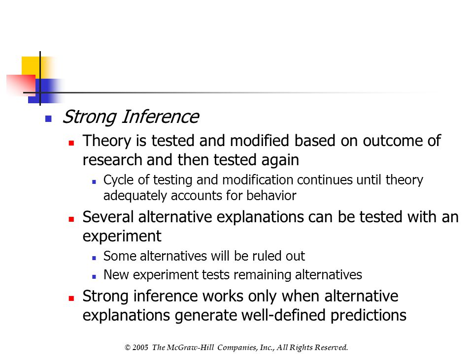 Strong Inference Theory is tested and modified based on outcome of research and then tested again.