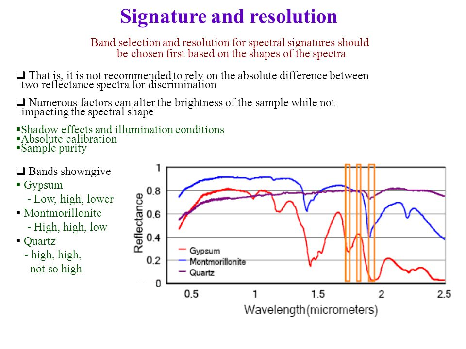 Band selection and resolution for spectral signatures should