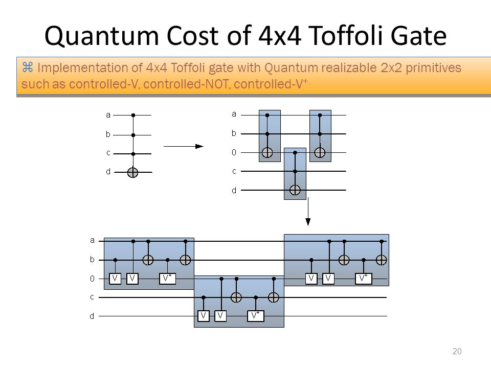 Quantum Cost of 4x4 Toffoli Gate