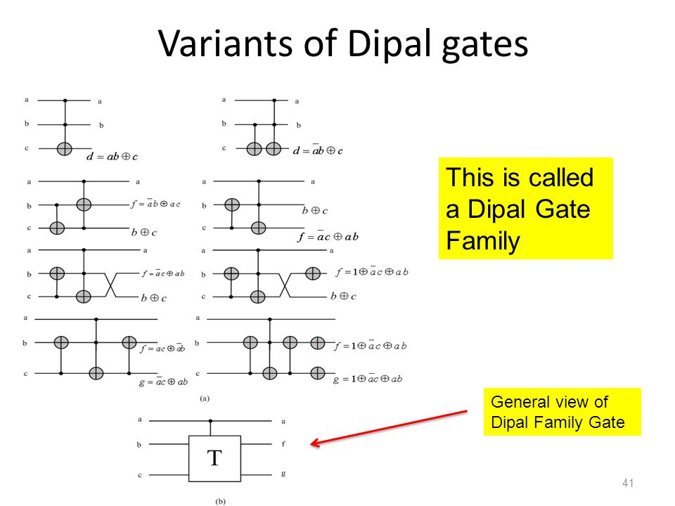 Variants of Dipal gates