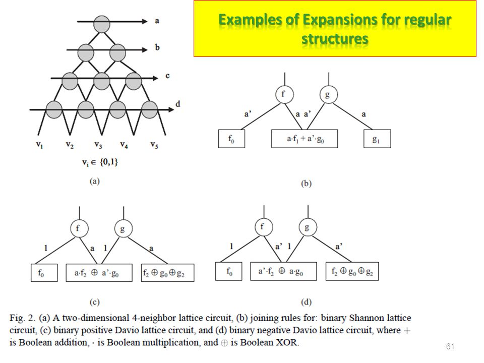 Examples of Expansions for regular structures