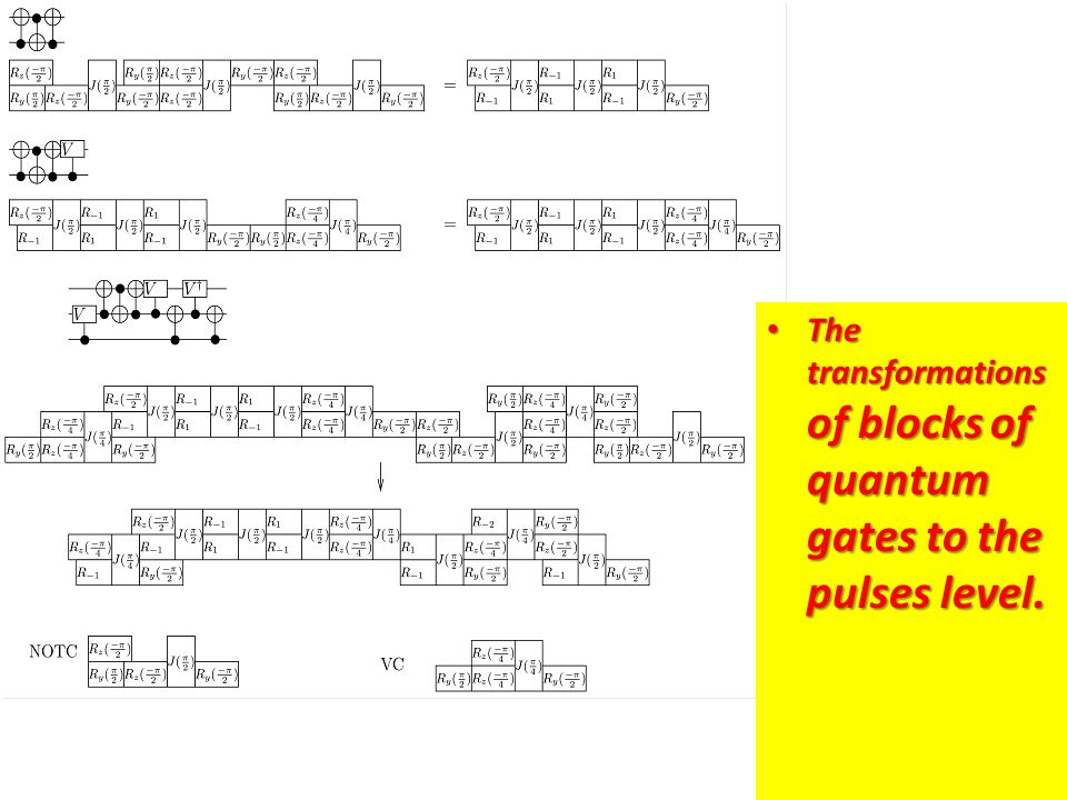 The transformations of blocks of quantum gates to the pulses level.