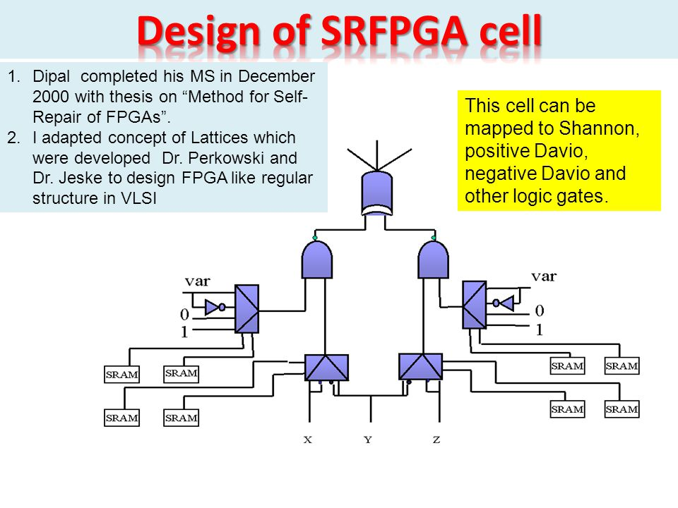 Design of SRFPGA cell 4/17/2017. Dipal completed his MS in December 2000 with thesis on Method for Self-Repair of FPGAs .