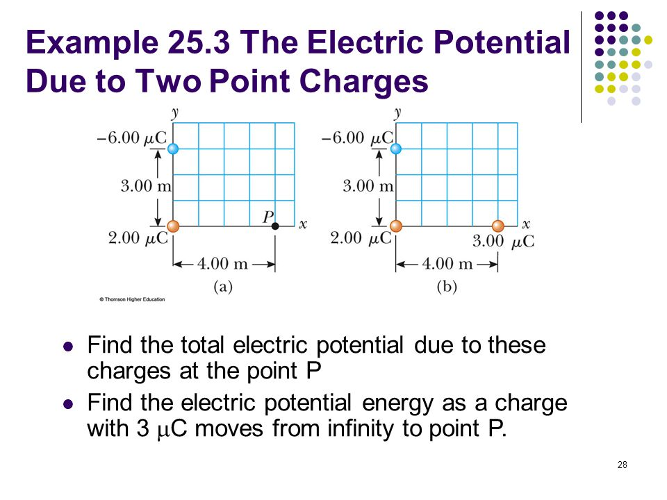 Chapter 25 Electric Potential Ppt Video Online Download
