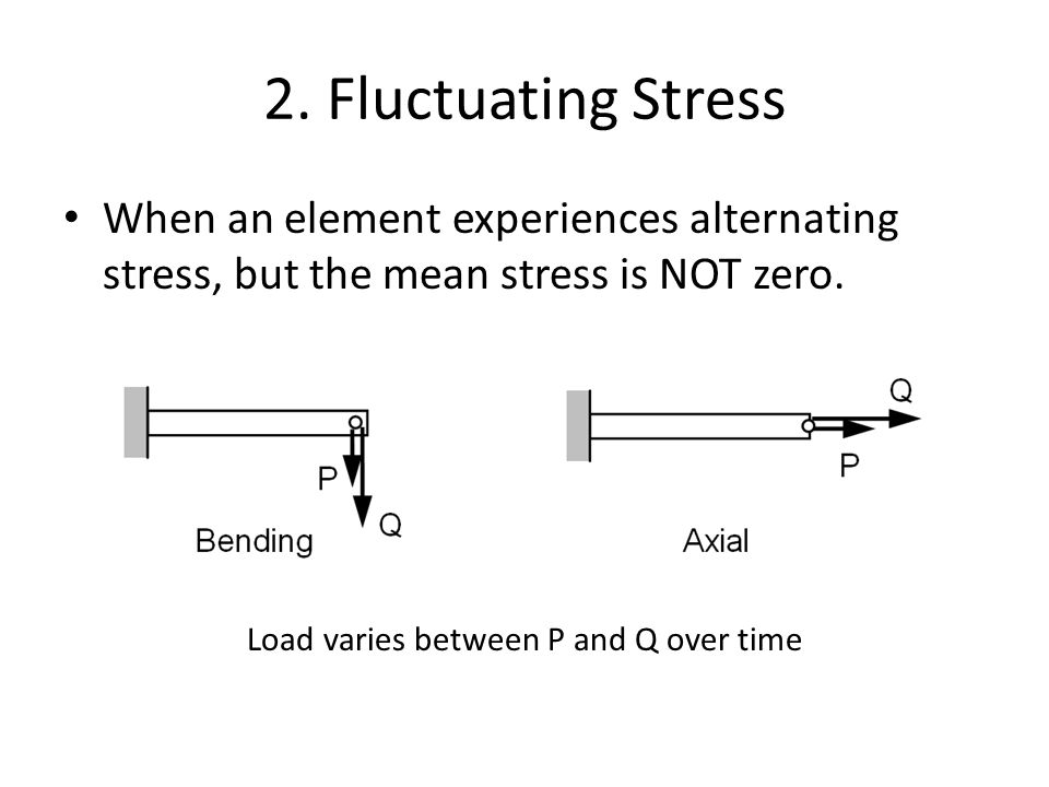 2. Fluctuating Stress When an element experiences alternating stress, but the mean stress is NOT zero.