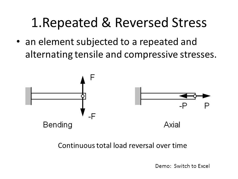 1.Repeated & Reversed Stress