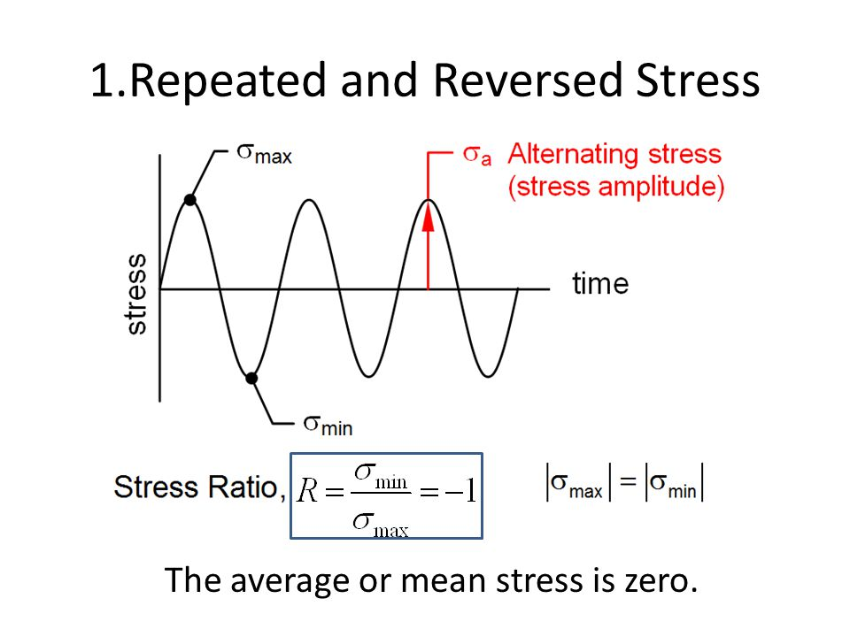 1.Repeated and Reversed Stress