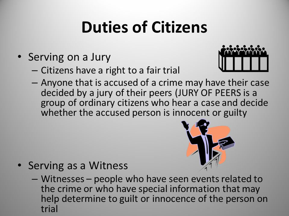 rights and duties of a citizen essay The idea of citizenship originated gradually as a result of the wide-spread rise of cities in the wake of the development of trade and maritime ports and.